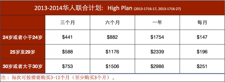High Plan
